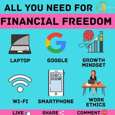 Attaining financial freedom is an objective for most individuals.  All you need for financial freedom is 1.Laptop💻 2.Google💯 3.Growth mindset 📶 4.WIFi 5.Smartphone 📱 6. Work ethics 💪🏻  What is your favourite skills to do in lockdown?  Follow @profseemagupta for more updates. . . . #entrpreneurlife   #entrpreneurs   #entrpreneurmindset   #entrpreneurlifestyle   #entrpreneurquote   #entrpreneurspirit #digitalmarketingstrategist  #digitalmarketingconsultant   #profseema Digital Marketing Strategist, Work Ethic, Growth Mindset, Wifi, Freedom, Smartphone, Laptop, Thing 1, Motivation
