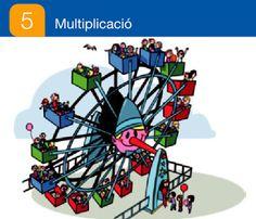 TercerBLOC: TEMA 5 (Matemàtiques)