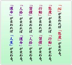 どの世界でも同じですが、「成功法則」に人は惹かれます。 成功している人を見て「自分もああいう風になりたい!」と思うことは自然なこと 本屋へ行けば沢山の成功法則、成功哲学本が溢れ、実際それらの売れ行きも Common Quotes, Wise Quotes, Famous Quotes, Witty Remarks, Japanese Quotes, Japanese Language Learning, Self Motivation, Favorite Words, Great Words