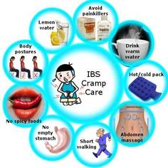 Irritable bowel syndrome cramp lifestyle change