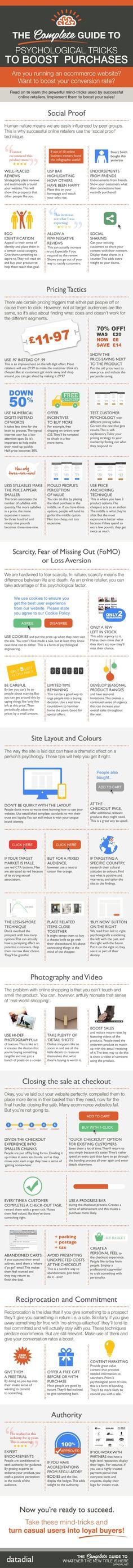 Eine komplette Anleitung um mit psychologischen Tricks der Verkaufserfolg zu steigern The Complete Guide to Psychological Tricks to Boost Purchases