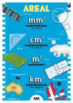 Materiale - Deleskærm Teaching Math, Teaching Resources, First Grade Reading Comprehension, Norwegian Words, Education English, Classroom Inspiration, Too Cool For School, Numeracy, Science For Kids