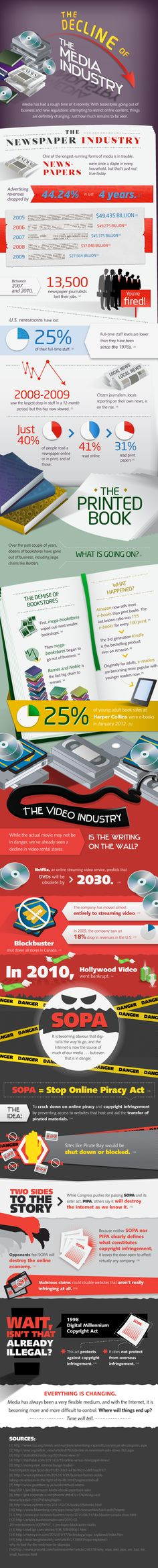 The Decline of the Media Industry #infographics     The state of newspapers, printed books, video industries