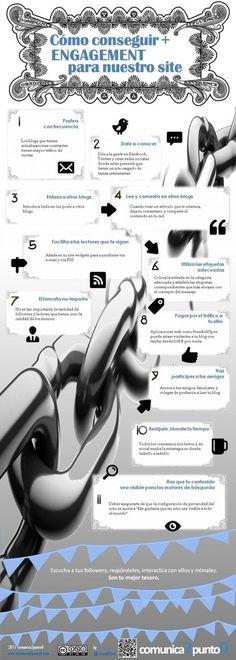 Cómo conseguir más Engagement para nuestra Site  #infografíaJHdez - Tech | Scoop.it
