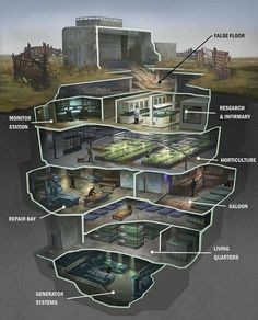 Nuclear apocalypse, natural disaster, doomsday, alien invasion, zombie apocalypse, etc. What is your choice for shelter? Bunker or raised… #survivalshelter