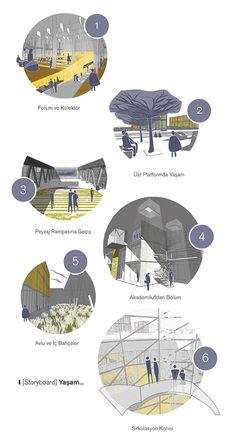 Plan Concept Architecture, Model Architecture, Biomimicry Architecture, Collage Architecture, Site Analysis Architecture, Hospital Architecture, Architecture Presentation Board, Architecture Visualization, Architecture Graphics