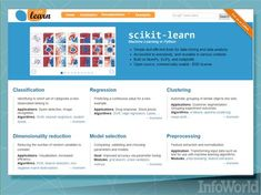 Scikit-learn performs more advanced statistics and machine learning. Machine Learning Using Python, Machine Learning Deep Learning, Machine Learning Models, Cloud Foundry, Open Source, Data Science, Big Data, Data Visualization, Coding