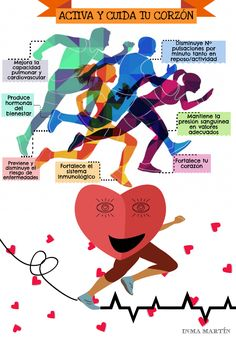 Pe Activities, Inclusive Education, Running Man, Diabetes, Health And Wellness, Acting, Motivation, Fitness, Education Posters