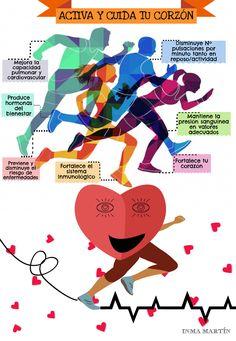 """♥👉""""GRUPO MOTIVADOS"""" !!! ESTÁN LISTOS!!!?? Ya están dispuestos a mejorar su resistencia. Este nuevo proyecto comenzó el viernes y que mejor día que haciéndolo coincidir con el #diamundialdelcorazon… Pe Activities, Inclusive Education, Running Man, At Home Workouts, Health And Wellness, Acting, Playing Cards, Exercise, Gym"""