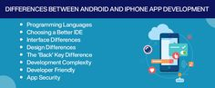 Differences Between Android and iPhone App Development #androidapp #iPhoneapp #appdevelopment #development #webdesign #Barrie Iphone App Development, Ios App, Android Apps, Web Design, Design Web, Website Designs, Site Design