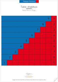 Bandes rouges et bleues pour la table d'addition de Montessori