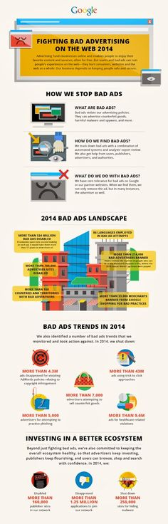 Publicités Google 2014