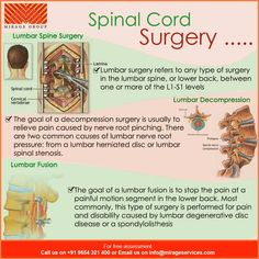 Spinal Cord Surgery : •Lumbar Spine Surgery •Lumbar surgery refers to any type of surgery in the lumbar spine, or lower back, between one or more of the L1-S1 levels. •Lumbar Fusion •The goal of a lumbar fusion is to stop the pain at a painful motion segment in the lower back. Most commonly, this type of surgery is performed for pain and disability caused by lumbar degenerative disc disease or a spondylolisthesis. •Lumbar Decompression •The goal of a decompression surgery is usually to…