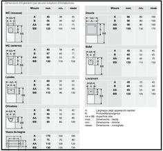 Varie-misure-standard-apparecchi-sanitari-1-1.png (800×743)