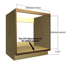 How To Measure For Kitchen Cabinets Interior Design