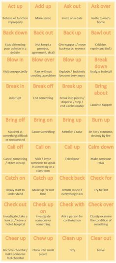 Frequently used Phrasal Verbs - learn English,phrasalverbs,english