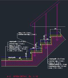 Teknik Atölye - AutoCAD Dersleri, İpucları ve Daha Fazlası: DWG - Mimari Proje Detay Çizimleri