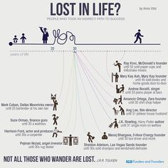 Lost in Life? People who took an indirect path to success, by Anna Vital Imgur not all who wander are lost jrr tolkien