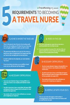Travel nurses are in high demand - are you eligible to travel?