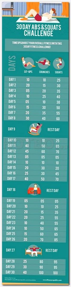 How can you lose weight in your legs fast