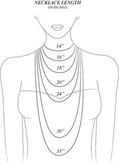 Necklace lengths from Beading Daily--an idea of how necklace lengths my fit.