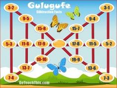 Subtraction Games - Butterfly is a Printable Math game designed to aid students practice subtraction facts by using their knowledge of addition skills. Subtraction Games, Multiplication Games, Multiplication And Division, Rainbow Facts, Butterfly Games, Printable Math Games, Division Games, Addition Games, Learning Games