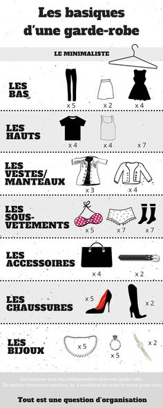 Je crée ma capsule vêtement - Piel Tutorial and Ideas Capsule Outfits, Fashion Capsule, Capsule Clothing, Diy Clothing, Wardrobe Sets, Capsule Wardrobe, Minimalist Wardrobe, Minimalist Fashion, Look Fashion
