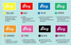 Psychology infographic and charts Psychology : Color in marketing: KISSMetrics infographic as seen in www.fastcomp… Infographic Description Psychology : Color in marketing: KISSMetrics infographic as seen in www. Marketing Digital, Content Marketing, Internet Marketing, Affiliate Marketing, Online Marketing, Consumer Marketing, Marketing Communications, Media Marketing, Web Design