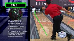If you're left handed and playing in today's game, watch this video to learn about different bowling ball types and what you need in terms of an arsenal in order to be competition ready.