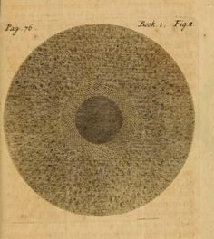 """Fig. 2.""""The liquid mass which encircled the Earth was not…the mere element of water but a collection of all waters that encircle the Earth.""""The Sacred theory of the earth : containing an account of the original of the earth. 1719."""