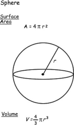 Surface area and volume formulas for cylinders, cones, pyramids, spheres, rectangular prism, triangular prisms.: Surface Area and Volume of a Sphere
