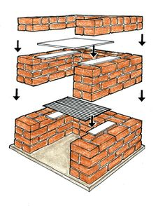 1000 ideas about brick grill on pinterest brick bbq for Plan de barbecue exterieur