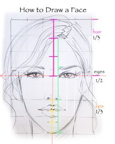 How to draw a face tutorial, face tutorial
