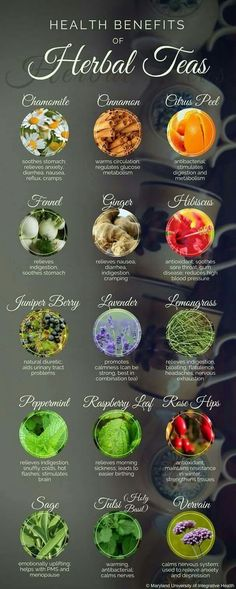 Different Teas and their benefits.