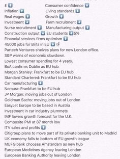 Political Images, New London, Optimism, Investing, Student, How To Plan, Facts