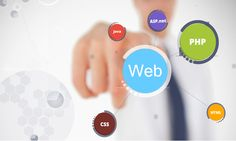 Web design company bangalore  http://www.stratnextsolutions.com/web-design.html