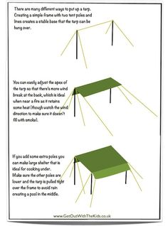 Guide to putting up a simple tarp shelter