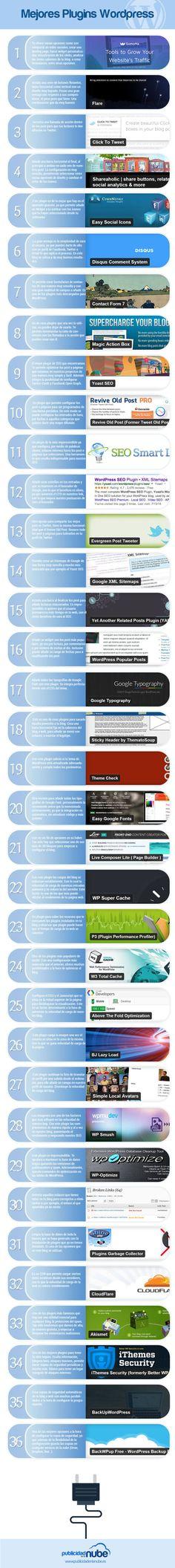 Hola: Una infografía con los 36 mejores plugins gratuitos para WordPress. Vía Un saludo