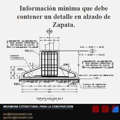 Detalles mínimos de un alzado de Zapata  Fuente: Facebook Ingienerias de la Construcción.