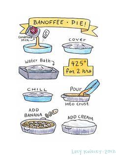 Lucy Knisley's Snack Love: Banoffee pie