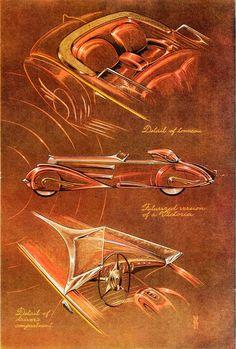 Automotive Designs by Alexis de Sakhnoffsky, 1934