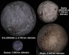Planeta enano - Wikipedia, la enciclopedia libre