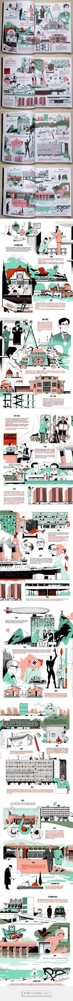 Le Corbusier / Biography - Télérama Special on Behance - created via https://pinthemall.net