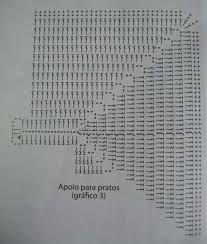 Resultado de imagem para pap jogo americano croche