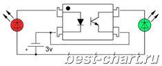 Схема устройства проверки оптопары