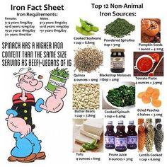 Iron Food Source | Olives 'n Wine