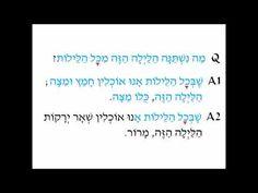 Mah Nishtanah - The Four Questions (Sung) - Prayer Karaoke - YouTube
