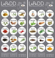 le sticker à épices - LAPADD - objets de lutte contre les contraintes du quotidien
