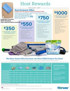 I thought the December Host Rewards were FABULOUS but the January 2017 Host Rewards are even better! Host Rewards JANUARY 2017 Host Exclusive Offer! Available noon, CST, January 1 to noon, CST, January 13, 2017  Hosts receive Free Shipping with just 3 buying guests!  Would you like some FREE Norwex products? It's very simple, I'll create the Facebook event, you invite your friends and family. Then I'll do all of the posts! Let me do the work for you! Contact me to schedule your Facebook…