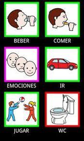 Resultado de imagen para pictogramas emociones arasaac